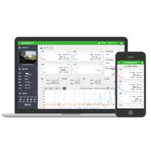 ワイヤレスセンサーネットワークシステム 製品画像