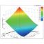 最適化ツール ANSYS DesignXplorer 製品画像
