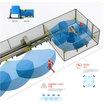 3Dレーダーセンシング安全システム LBK 製品画像