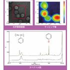 化学分析のトータルサポートサービス 製品画像
