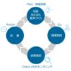 社員教育研修サービス 製品画像