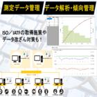 計測データ処理システム『Mr.Manmos Sora』 製品画像