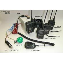 重機向け安全管理補助器具「ばか騒ぎ-TR」 製品画像