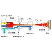高速フレーム溶射法『HVOF溶射』 製品画像