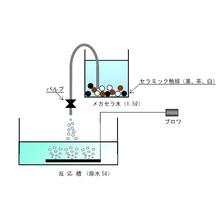 鉱物油含有排水の水質改善試験 製品画像