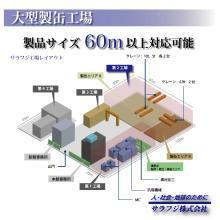 工場紹介 大型製缶工場 製品長さ60m以上対応可能! 製品画像