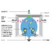 溶射以外の表面改質技術『PVD、DLC(WIN-KOTE)』 製品画像