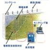 再アルカリ化工法(アルカリート工法) 製品画像