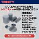 株式会社トリニティー 半導体向け取扱製品 製品画像