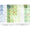 アクセス解析ツールアナトミー|Googleアナリティクスを簡単に 製品画像
