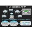 【IoT導入事例】RFIDタグによる在庫管理・入出庫管理事例 製品画像