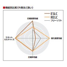 データ圧縮ライブラリRELC(レルク) 製品画像