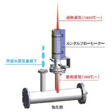 小型過熱水蒸気発生装置 製品画像