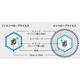 【抗菌・抗ウイルス対策】簡単施工で環境対策 ウイルス対策シート 製品画像