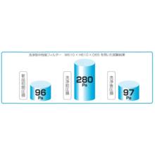 洗浄・再生を可能にする超音波洗浄システム導入の3つの柱 製品画像