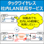 タックワイヤレス 社内LAN延長サービス 製品画像