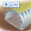 覆工コンクリート充填性向上工法『コンフィルテープ工法』 製品画像