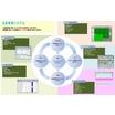 生産管理システムを活用した基板実装 製品画像