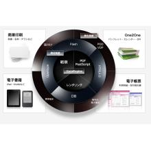 WEB2PRINT 製品画像