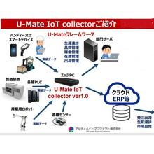 U-Mate IoT collector 製品画像