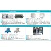 3Dプリンタによるアルミ鋳物の試作 製品画像
