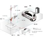不要輻射測定システム【車載電子機器用】 製品画像
