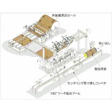 自動梱包ライン 製品画像