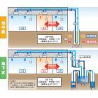 『個別分散型 水熱源ユニット』 製品画像