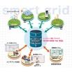 『IEC61850 for SQL』ソフトウェア 製品画像