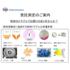 『粉体物性の受託分析サービス』   製品画像