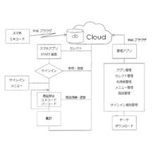 基礎プログラム『SRC-Basic System』 製品画像