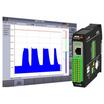 工具およびプロセスモニタリング用電力計測モジュール『GEMTP』 製品画像