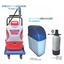 オゾンナノバブル超軟水製造システム(移動式) 製品画像