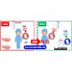 交差汚染防止システム『HACCP支援システム』 製品画像