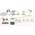 PLC通信の活用例『学校向けネットワークシステム』 製品画像