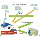 【カスタマイズ事例】営業報告業務 製品画像
