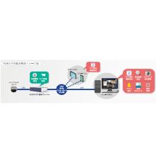録画サーバー運用ツール『ビューアソフト』 製品画像