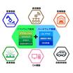 ソフトウェア受託開発サービス 製品画像