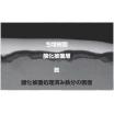 鉄粉関連技術『表面酸化処理技術』 製品画像