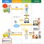 業務品質(製造業)/苦情(サービス業)管理システム 製品画像