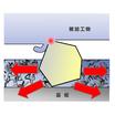 【複合めっき(ダイヤモンド電着のUDC)】熱排出性の向上 製品画像
