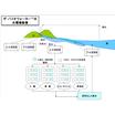 【酸化被膜工法 導入事例】設置後、BOD推移25→2.6に減少! 製品画像