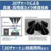 3Dチャートによる高速・高精度カメラ検査技術【技術資料進呈】 製品画像