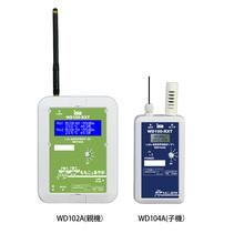 LoRa通信電界強度計『WD100-RXT』 製品画像