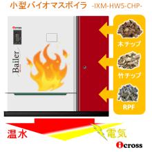 """熱と""""電気""""の複合供給システム 小型バイオマスボイラ 製品画像"""