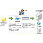 【開発事例】生産履歴情報電子化 製品画像