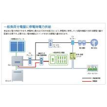停電時の最大出力は3kVA!『住宅用蓄電池』 製品画像