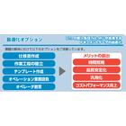 Wordデータ診断サービス 製品画像