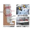 石積壁の耐震補強工法『ピンナップ工法』 製品画像