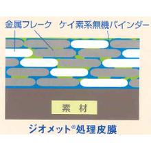 【表面処理】ジオメット処理 製品画像